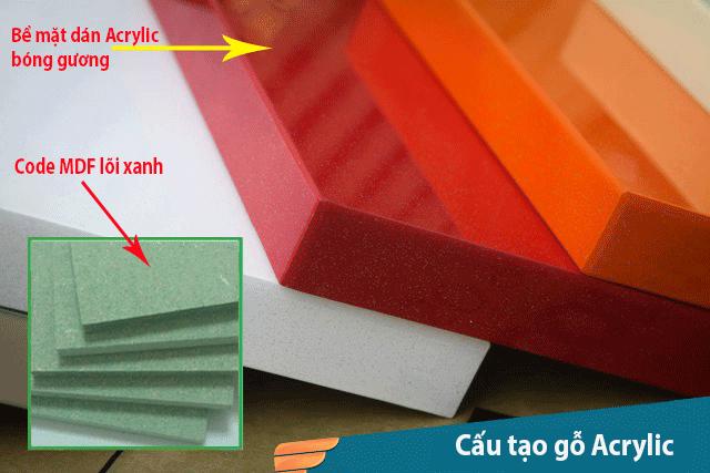 Cấu tạo chất liệu gỗ acrylic công nghiệp