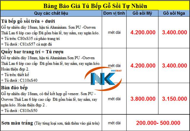 Bảng báo gía tủ bếp gỗ sồi mỹ và gỗ sồi nga tại Nội thất Nguyễn Kim